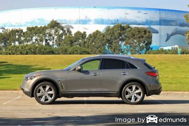 Insurance rates Infiniti FX50 in Minneapolis