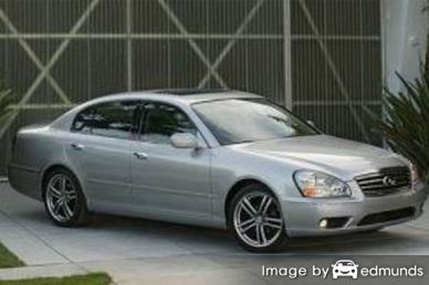 Insurance quote for Infiniti Q45 in Minneapolis